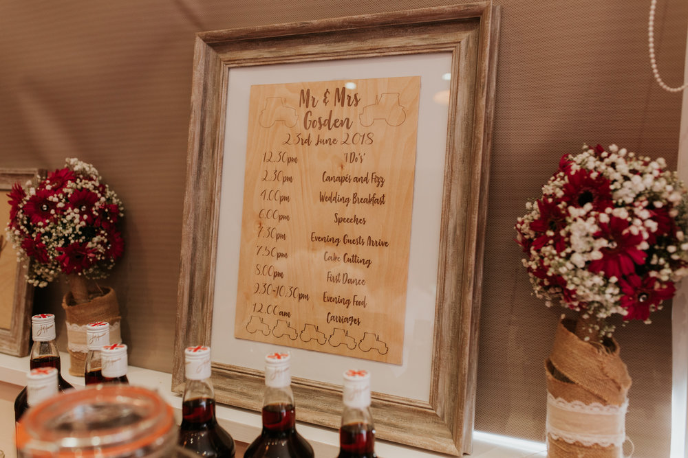 wooden wedding timeline