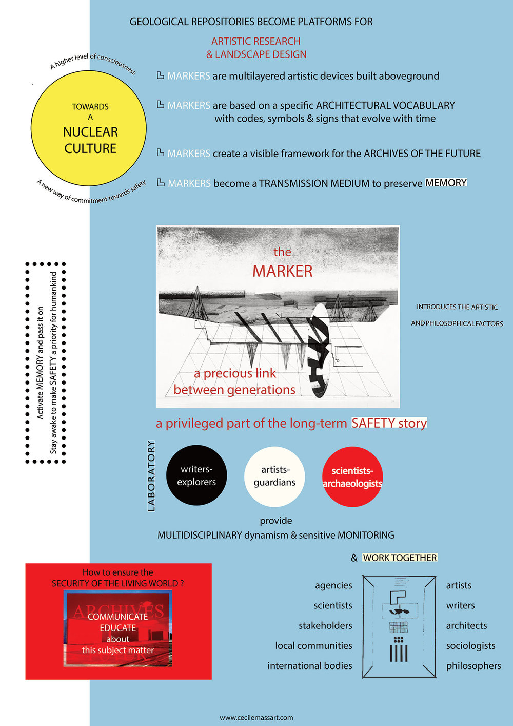 poster-NuclearCulture2014-page-0.jpg