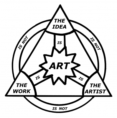 Alexander Costello,  Art is... , 42.0cm x 59.4cm, handmade screen print on Southbank smooth, 2014, Image: Courtesy of the Artist, Edition of 30 + 6 APs