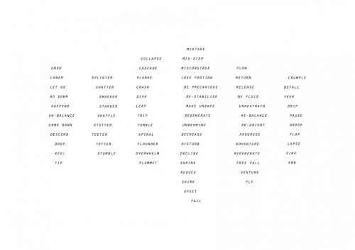 Amy Sharrocks,  Lexicon of Falling , 2013, 42 x 59 5cm, giclée print on paper, Edition of 30 + 6 APs