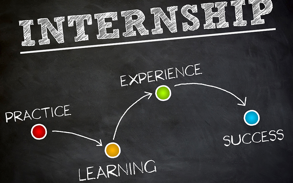 the-positive-implications-of-internships-961x600.jpg
