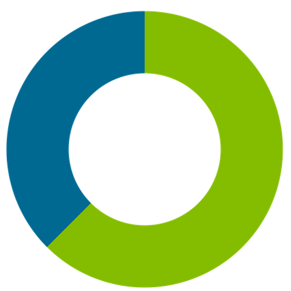 Percentage infographics_38%.png