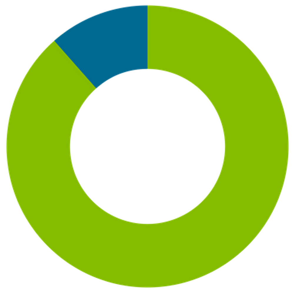 Percentage infographics_12%.png