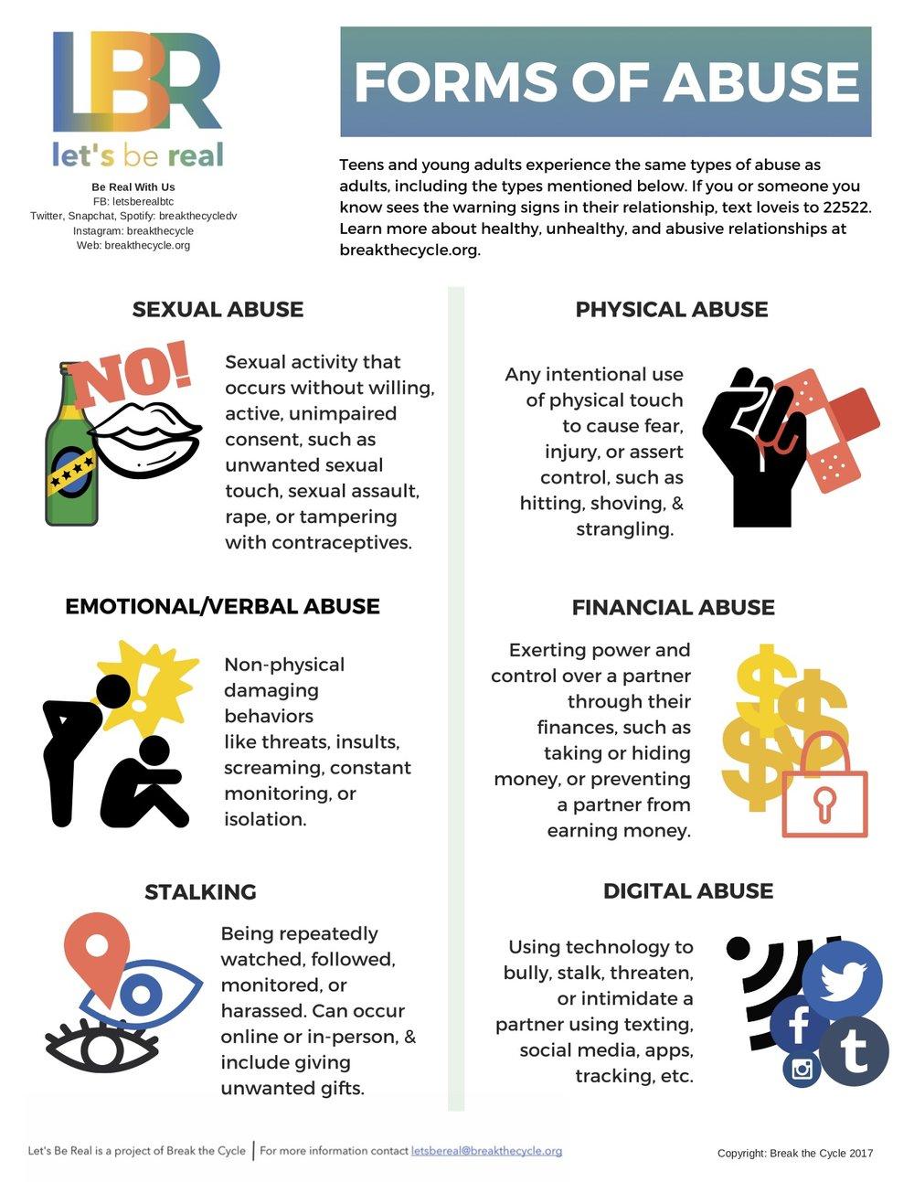 Forms of Abuse_en.jpg