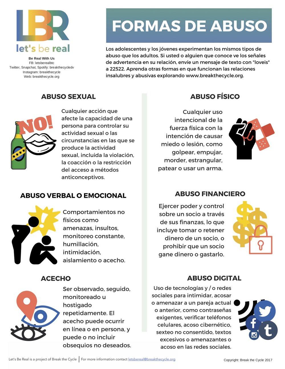 Forms of Abuse_es.jpg