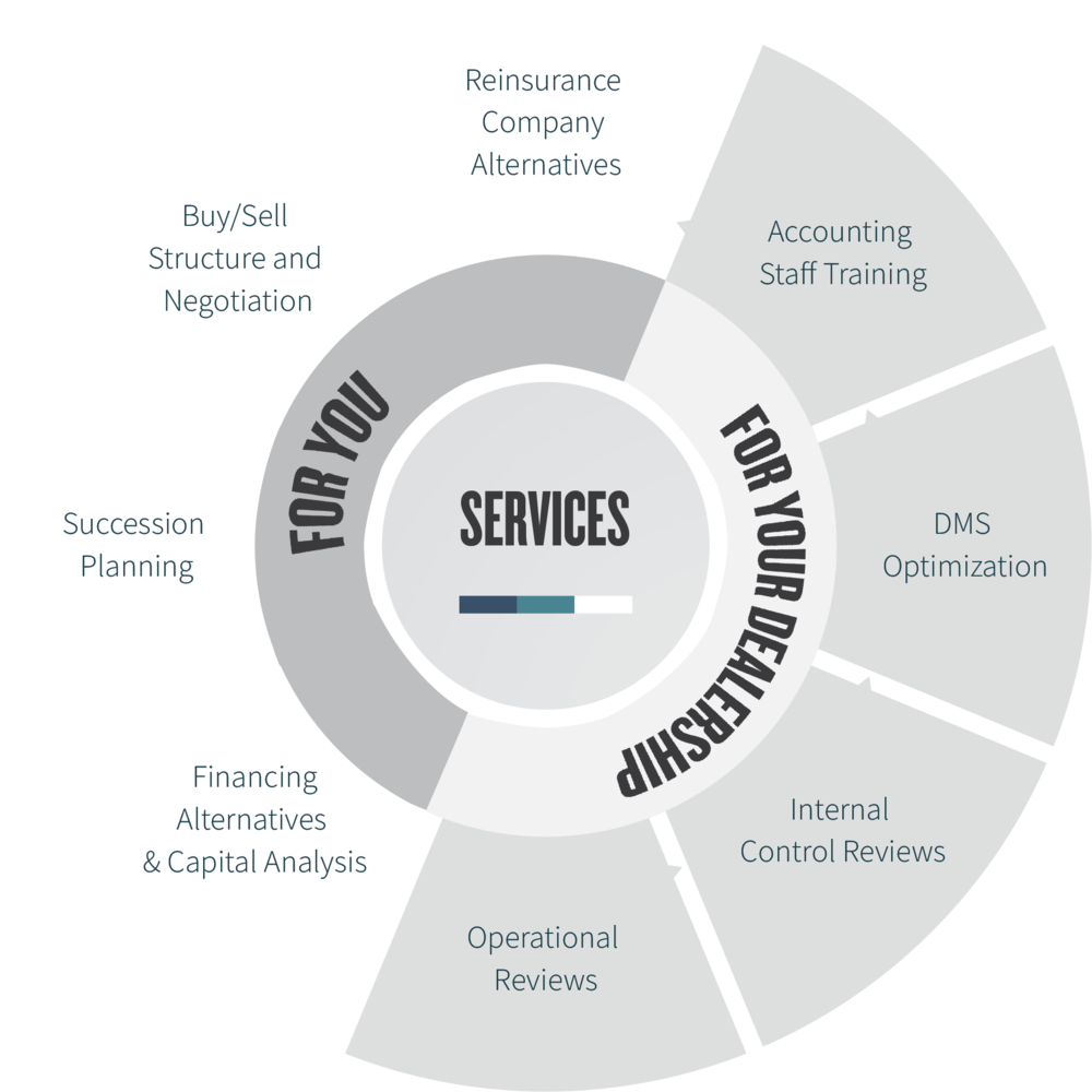 service-wheel.png