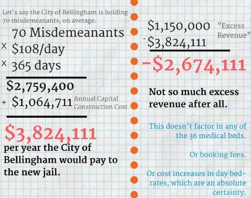jail math.png