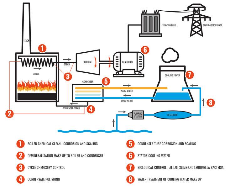 power-station-diagram jpg
