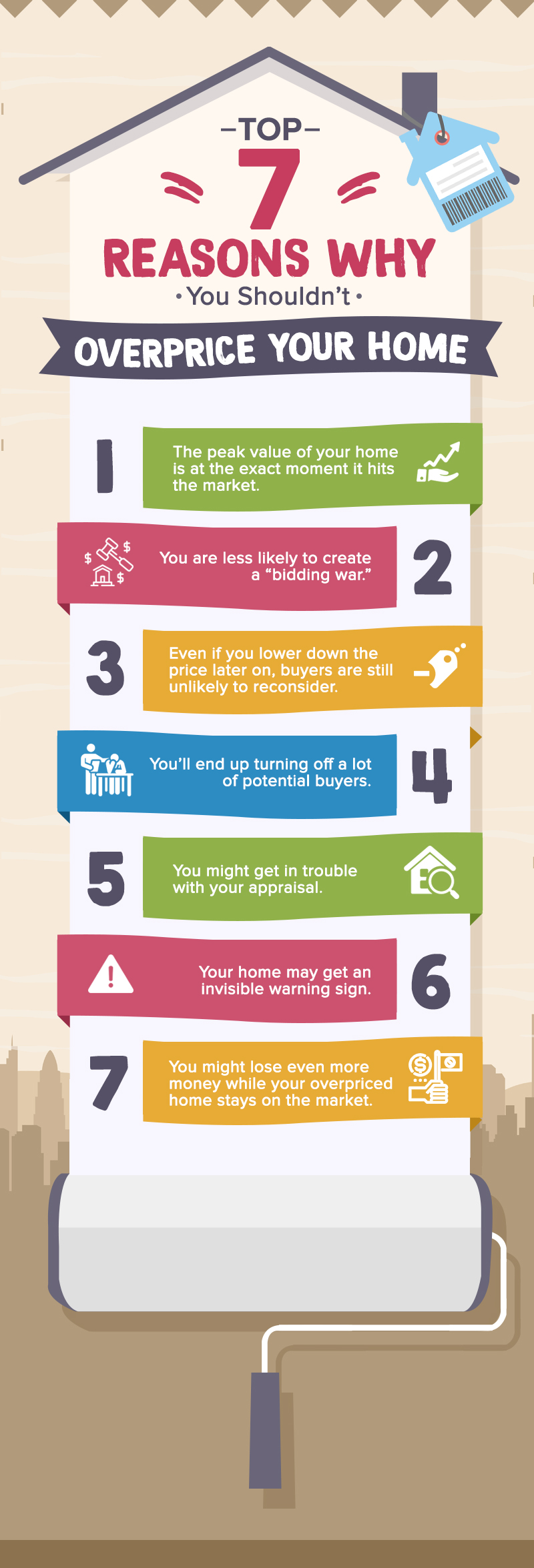 Top 7 Reasons Why You Shouldn't Overprice Your Home