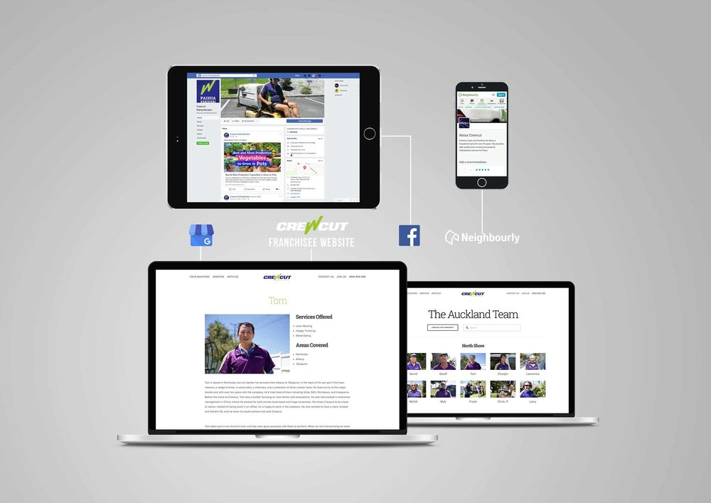Crewcut digital marketing