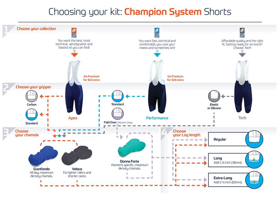shorts style.jpg