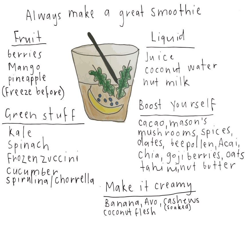 smoothie .png