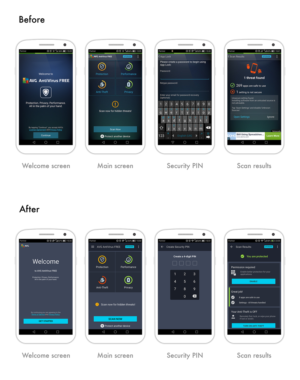 Before/after transitioning to Material Design