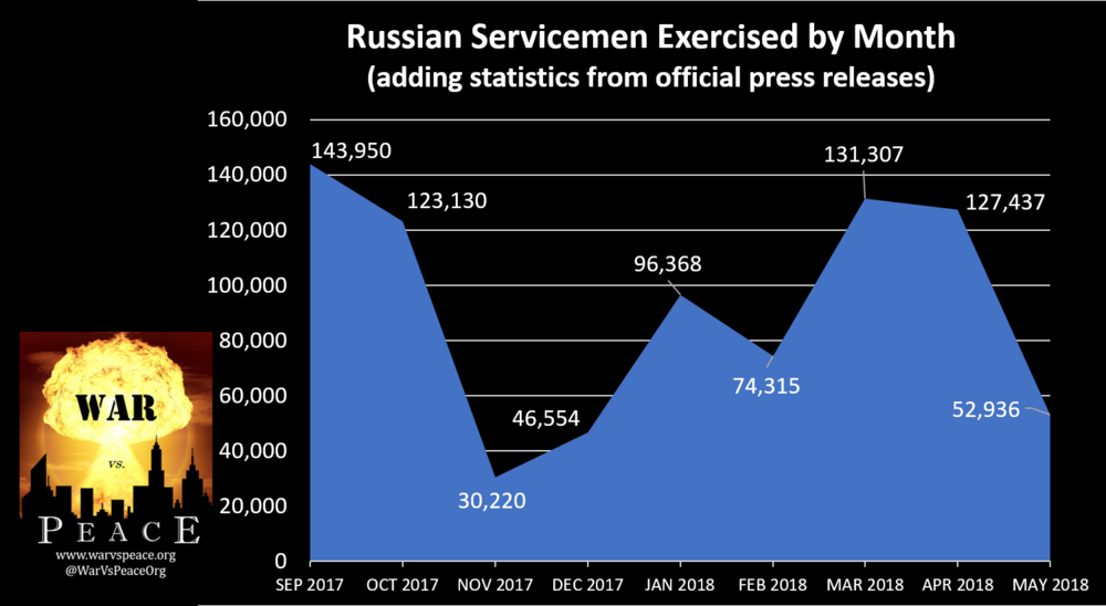 Monthly Servicemen Stats.png