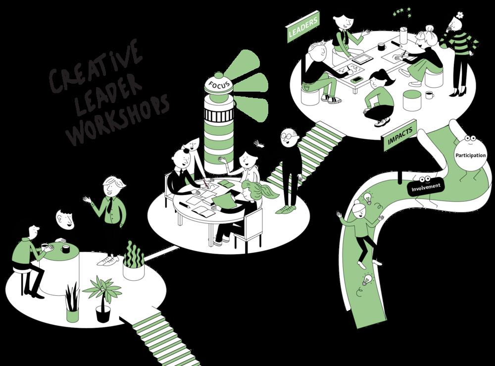 Creative Leadership-06.png