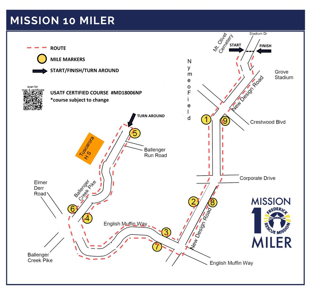 MISSION 10 MILER MAP.jpg