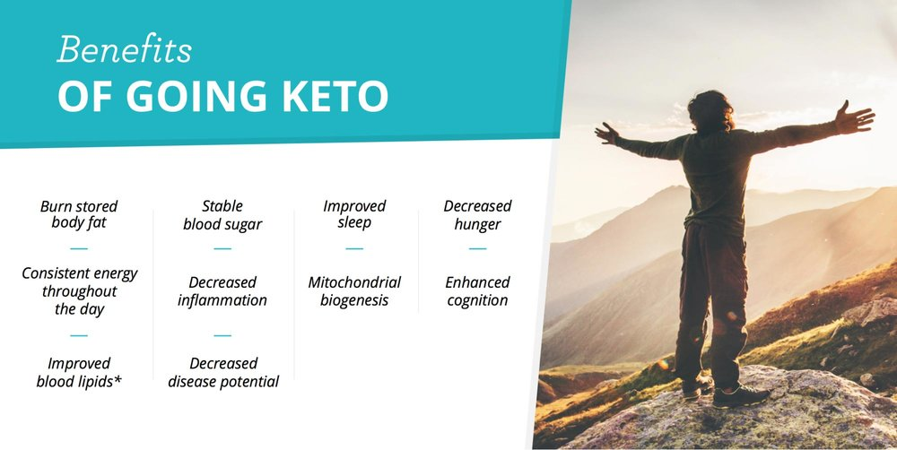 keto-benefits.jpg