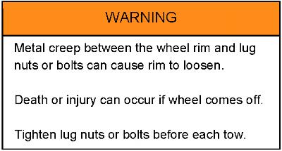 WARNING- Lug Nuts 2.png