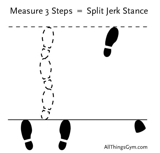 3-Steps-Measure-Split-Jerk-Stance2