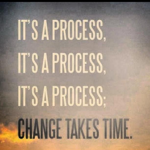 Its a Process