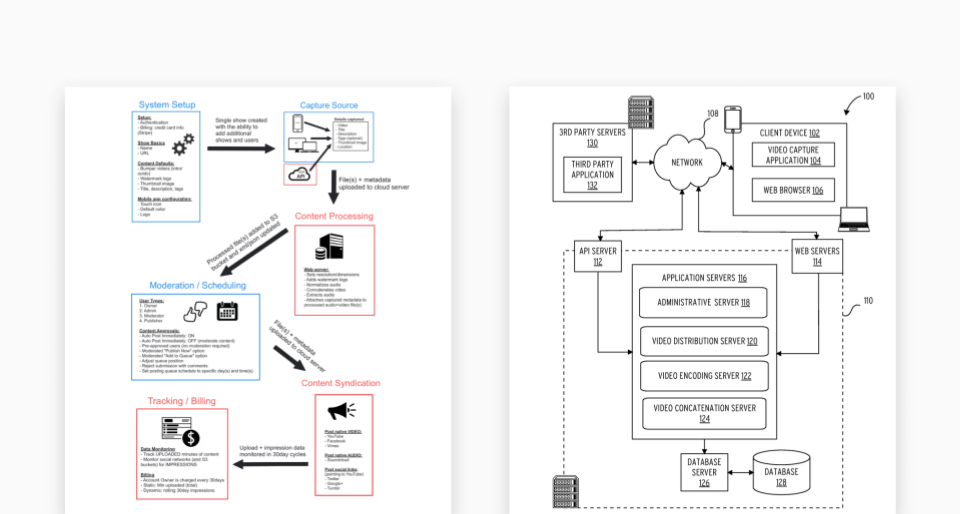 """System architecture -  USPTO Patent Application 15/594,415  (pending); defined as a """"System and method for automating video bumpers on User Generated Content (UGC)."""""""