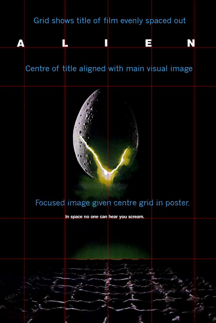 alien grid analysis