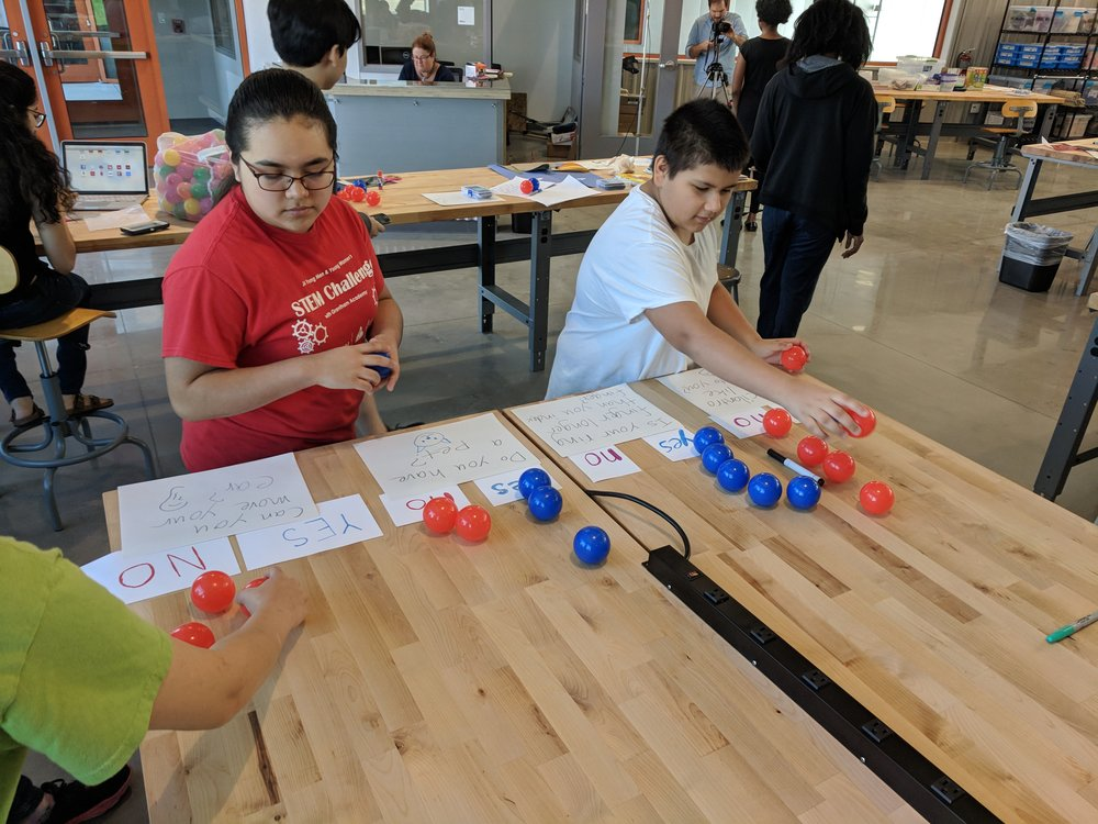 As part of Code Park's Invent to Learn Data Visualization module, students participate in a fun data visualization and make a class chart to learn about each other. Courtesy of Wanjun Zhang. August 9th, 2018.