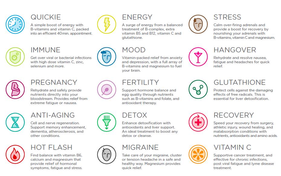 IV Nutrient Therapy Menu