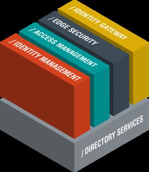 Cloud Focus at Oracle Open World 2016 — HUBCITYMEDIA