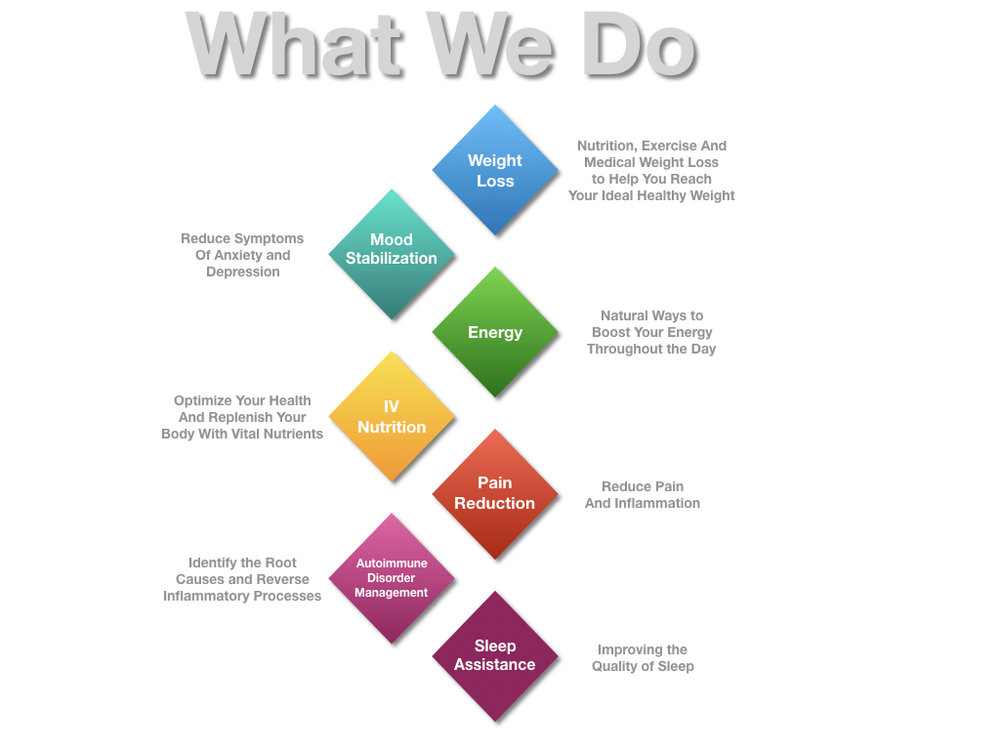 What We Do Graphic.001.jpeg