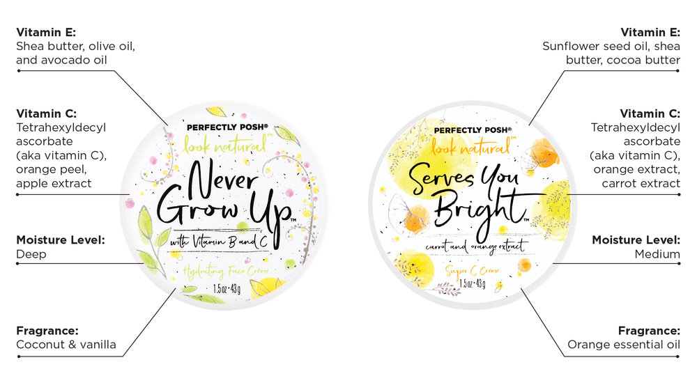 Side-by-side comparison of Perfectly Posh Never Grow Up Face Creme and Perfectly Posh Serves You Bright Face Creme with antioxidant vitamins E and C.