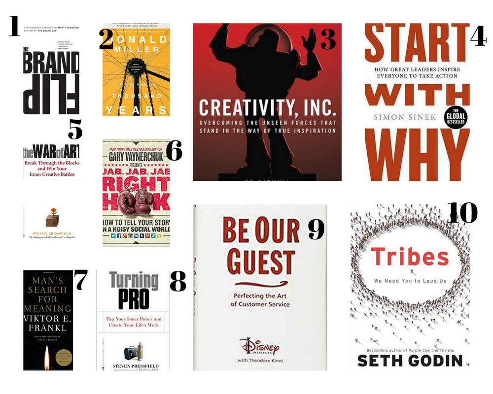 top10creativeentrepreneurbooks.jpg