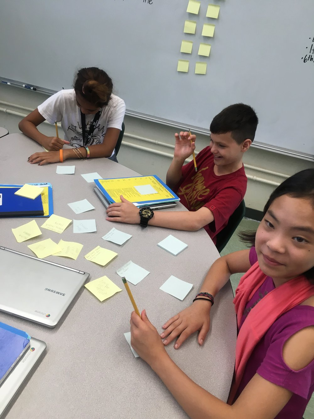 """Kāneʻohe Elementary School haumana brainstorming on a Blue Zones design sprint - """"How might we make the healthy choice the easy choice?"""" Every school should explore how to promote healthy living and being!"""