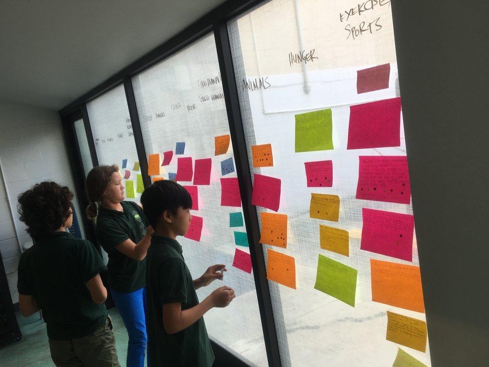 Hālau Kū Māna project creation wall, exploding with ideas!