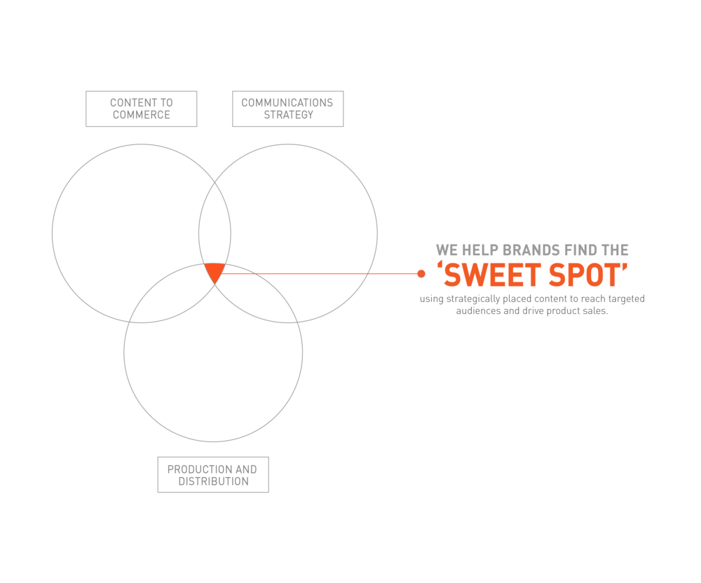 The Sweet Spot-01-01.png
