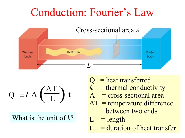 heat-transfer-49-638.jpg