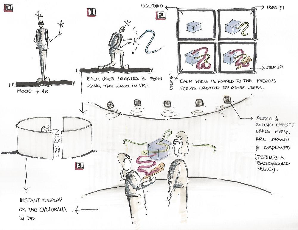 Virtual Reality Drawing Tool Storyboard