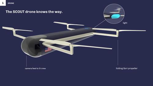 1. Drone