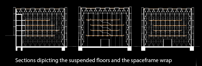 Sections depicting the suspended floors and space frame wrap