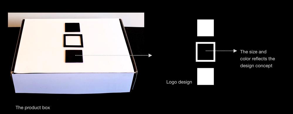 Product Box | Product Logo Design