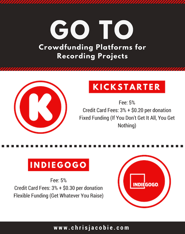 Go To Crowdfunding Platforms For Recording Projects