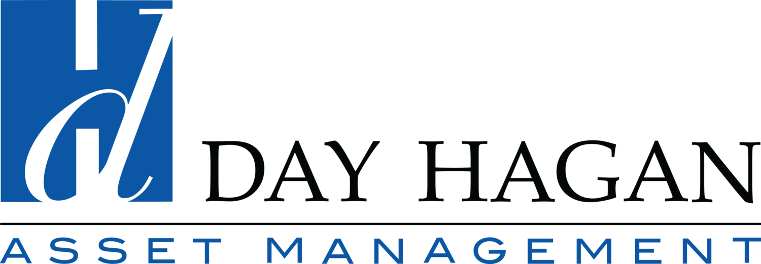 Day Hagan Asset Management