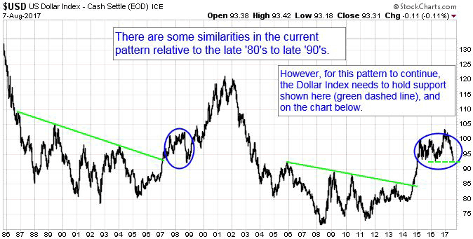 2017.08.08-us-dolloar-index-cash-settle.png