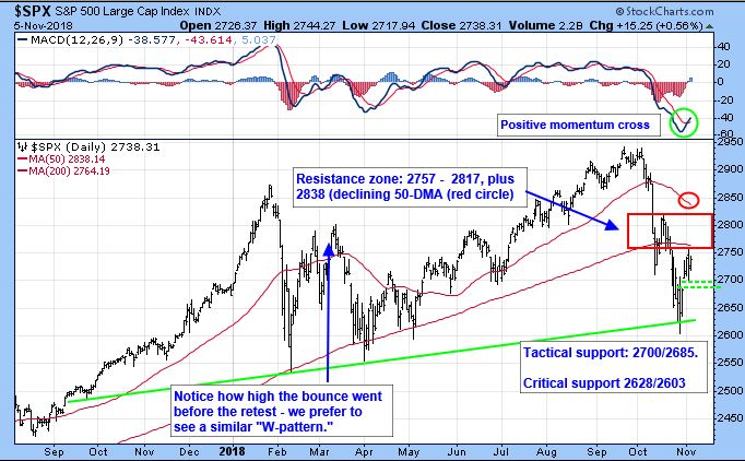 spx-sp500-large-cap-index-chart.JPG