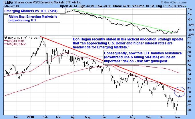 iemg-ishares-core-msci-emerging-markets-etf-amex.JPG
