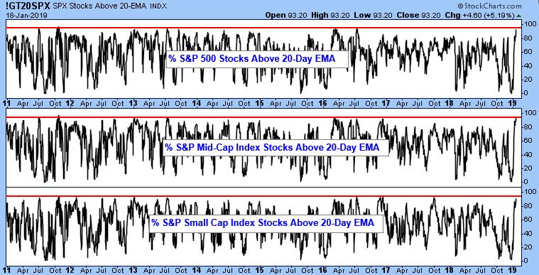 percent above 20 day EMA.JPG