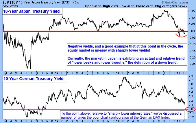 10-Year Japan Treasury Yield.