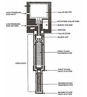 Cryocooler-Operation.png