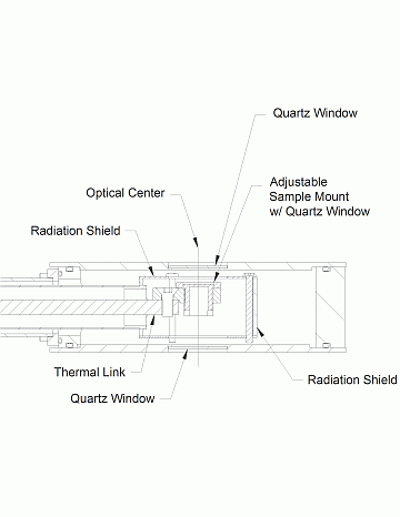 CS204_F-DMX-20-OMsampleplatterdrawing.png