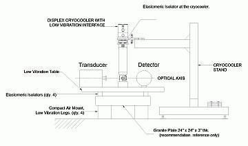 TypicalDMX-20Installation.png